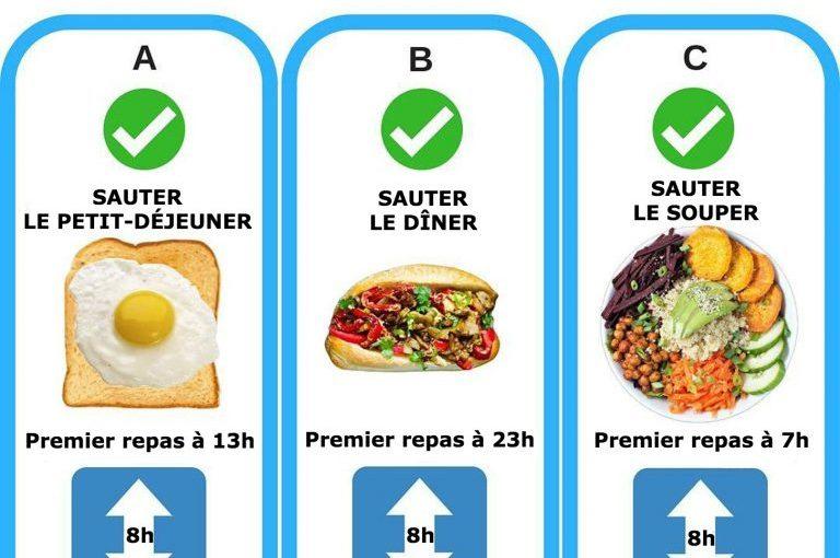 Changer sa façon de manger : et si on testait le jeûne intermittent?